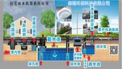雨水收集回用系统的组成设施有哪些设备